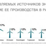 russiaenergy